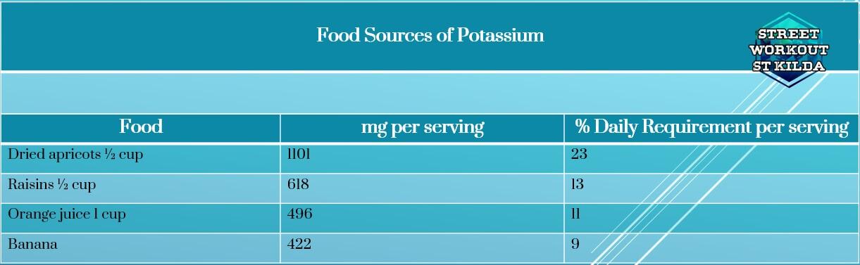 food sources potassium (1)
