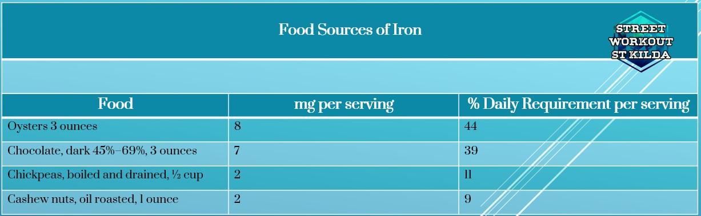 iron food table