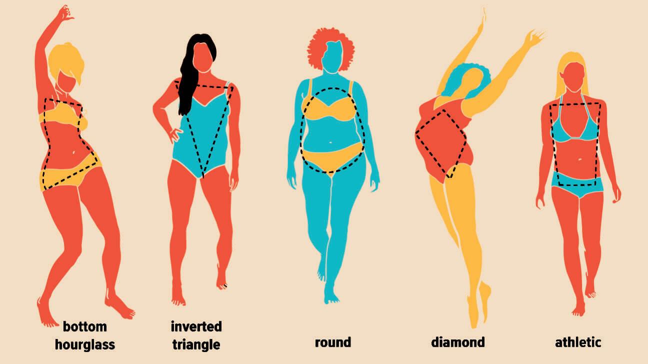 common women body shapes